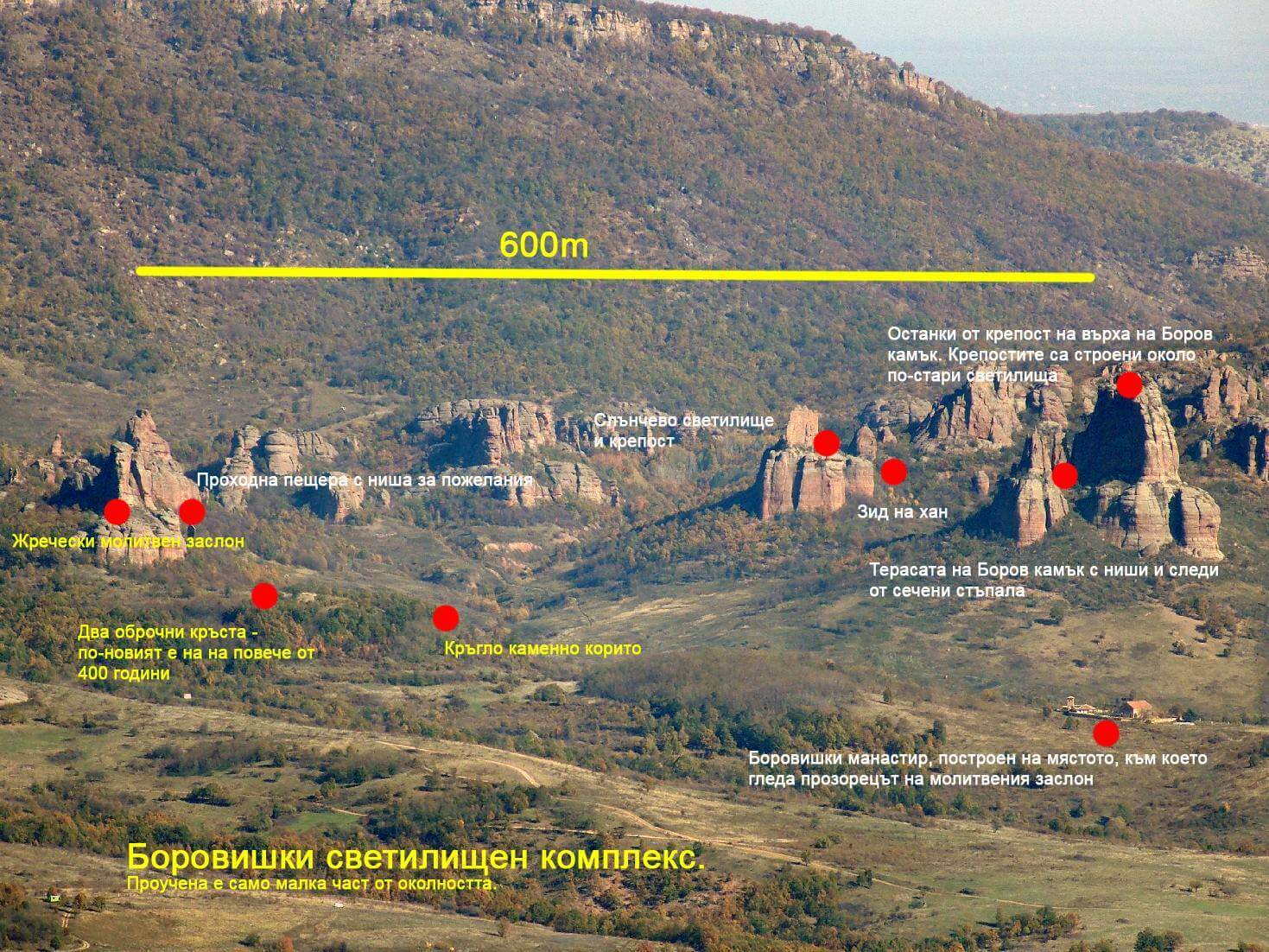 Complex Borovitsa